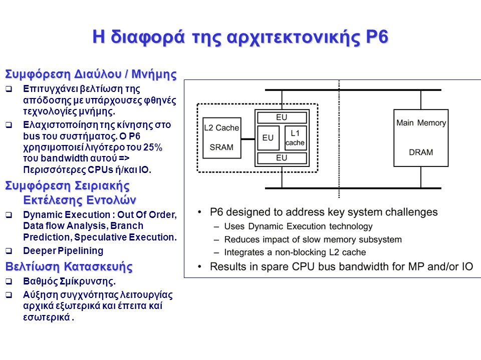 Η διαφορά της αρχιτεκτονικής P6 Συμφόρεση Διαύλου / Μνήμης  Επιτυγχάνει βελτίωση της απόδοσης με υπάρχουσες φθηνές τεχνολογίες μνήμης.  Ελαχιστοποίη