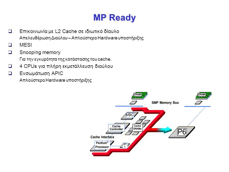 MP Ready  Επικοινωνία με L2 Cache σε ιδιωτικό δίαυλο Απελευθέρωση Διαύλου – Απλούστερο Hardware υποστήριξης  MESI  Snooping memory Για την εγκυρότη