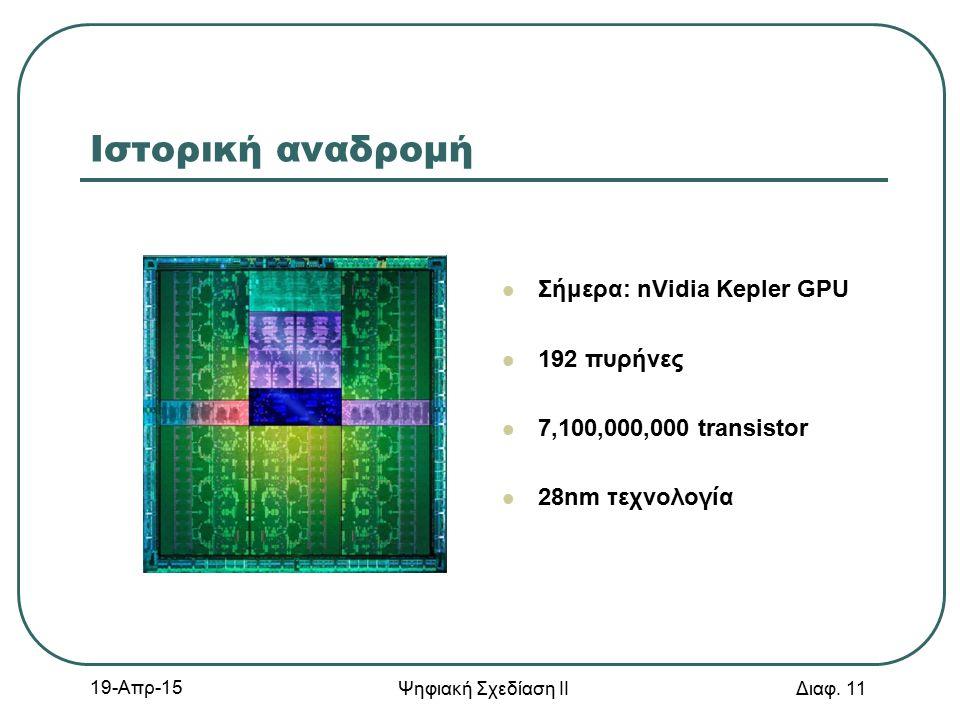 19-Απρ-15 Ψηφιακή Σχεδίαση ΙΙ Διαφ. 11 Ιστορική αναδρομή Σήμερα: nVidia Kepler GPU 192 πυρήνες 7,100,000,000 transistor 28nm τεχνολογία