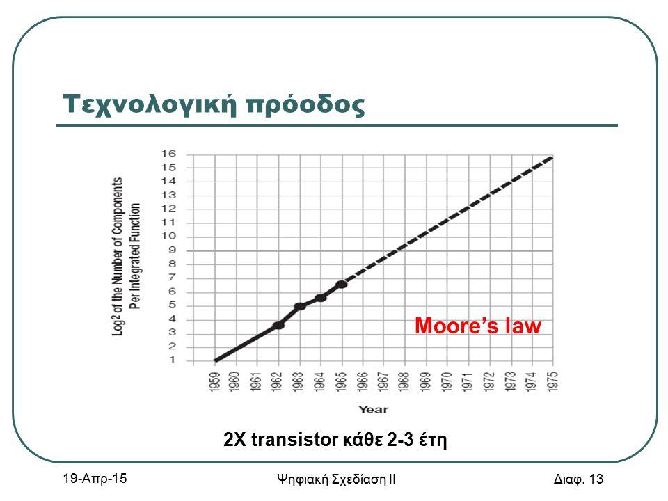 19-Απρ-15 Ψηφιακή Σχεδίαση ΙΙ Διαφ. 13 Τεχνολογική πρόοδος 2Χ transistor κάθε 2-3 έτη Moore's law