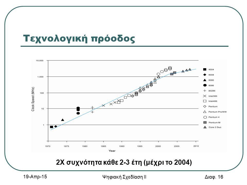 19-Απρ-15 Ψηφιακή Σχεδίαση ΙΙ Διαφ. 16 Τεχνολογική πρόοδος 2Χ συχνότητα κάθε 2-3 έτη (μέχρι το 2004)