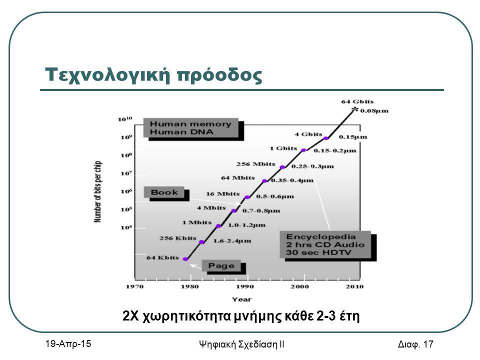 19-Απρ-15 Ψηφιακή Σχεδίαση ΙΙ Διαφ. 17 Τεχνολογική πρόοδος 2Χ χωρητικότητα μνήμης κάθε 2-3 έτη