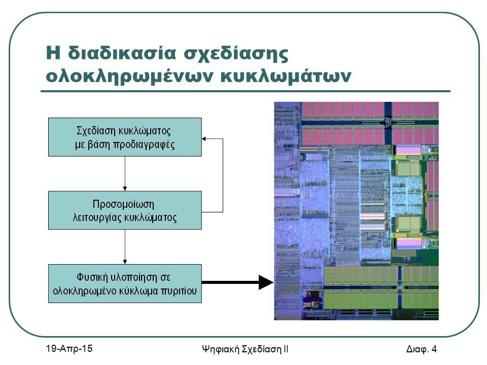19-Απρ-15 Ψηφιακή Σχεδίαση ΙΙ Διαφ. 4 Η διαδικασία σχεδίασης ολοκληρωμένων κυκλωμάτων