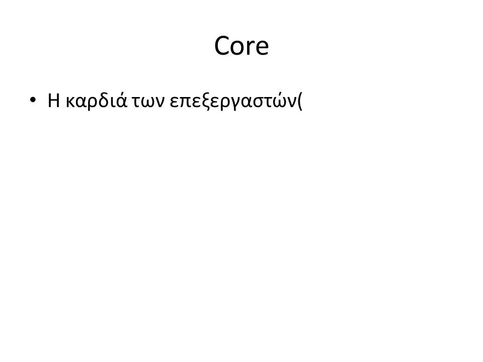 Core H καρδιά των επεξεργαστών(