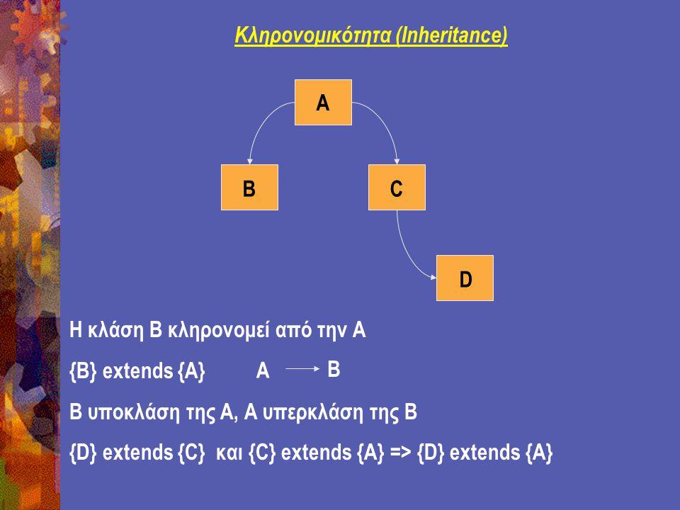 Κληρονομικότητα (Inheritance) A BC D Η κλάση Β κληρονομεί από την Α {Β} extends {A} Β υποκλάση της Α, Α υπερκλάση της Β {D} extends {C} και {C} extends {A} => {D} extends {A} A B