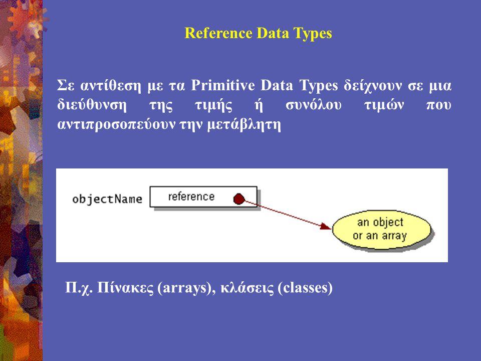 Reference Data Types Σε αντίθεση με τα Primitive Data Types δείχνουν σε μια διεύθυνση της τιμής ή συνόλου τιμών που αντιπροσοπεύουν την μετάβλητη Π.χ.