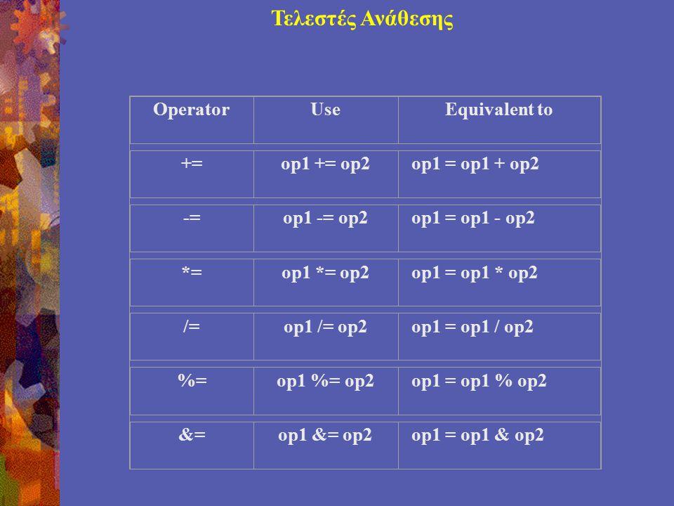 Τελεστές Ανάθεσης OperatorUseEquivalent to +=op1 += op2op1 = op1 + op2 -=op1 -= op2op1 = op1 - op2 *=op1 *= op2op1 = op1 * op2 /=op1 /= op2op1 = op1 / op2 %=op1 %= op2op1 = op1 % op2 &=op1 &= op2op1 = op1 & op2