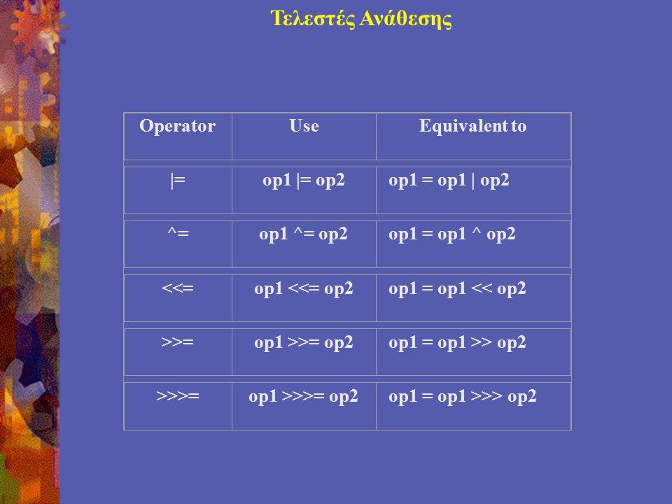 Τελεστές Ανάθεσης OperatorUseEquivalent to |=op1 |= op2op1 = op1 | op2 ^=op1 ^= op2op1 = op1 ^ op2 <<=op1 <<= op2op1 = op1 << op2 >>=op1 >>= op2op1 = op1 >> op2 >>>=op1 >>>= op2op1 = op1 >>> op2
