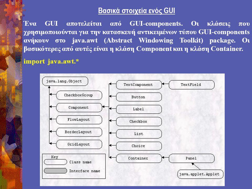Βασικά στοιχεία ενός GUI Ένα GUI αποτελείται από GUI-components.