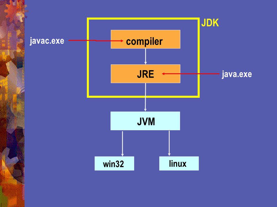 JDK JRE compiler JVM win32 linux javac.exe java.exe