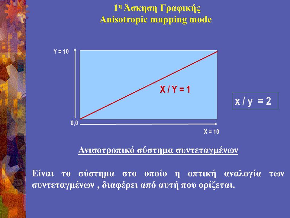 1 η Άσκηση Γραφικής Anisotropic mapping mode 0,0 Χ = 10 Y = 10 Ανισοτροπικό σύστημα συντεταγμένων Είναι το σύστημα στο οποίο η οπτική αναλογία των συντεταγμένων, διαφέρει από αυτή που ορίζεται.
