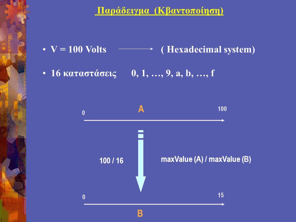 Παράδειγμα (Κβαντοποίηση) V = 100 Volts( Hexadecimal system) 16 καταστάσεις 0, 1, …, 9, a, b, …, f 0 100 0 15 100 / 16 maxValue (A) / maxValue (B) A B