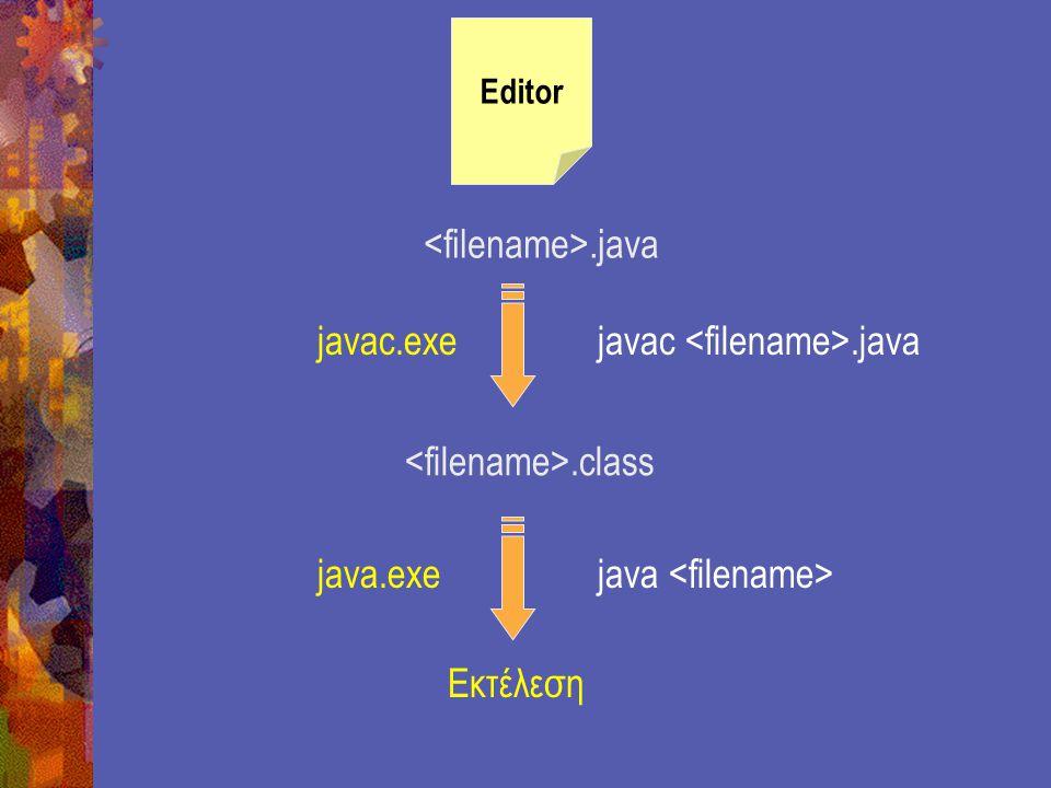 Εξαιρέσεις – Exception Handlers try { statement(s) } catch (exceptiontype name) { statement(s) } finally { statement(s) } Παράδειγμα readFile { open the file; determine its size; allocate that much memory; read the file into memory; close the file; }