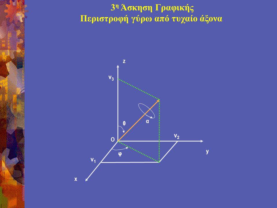 3 η Άσκηση Γραφικής Περιστροφή γύρω από τυχαίο άξονα v1v1 v2v2 v3v3 θ φ x y z O α