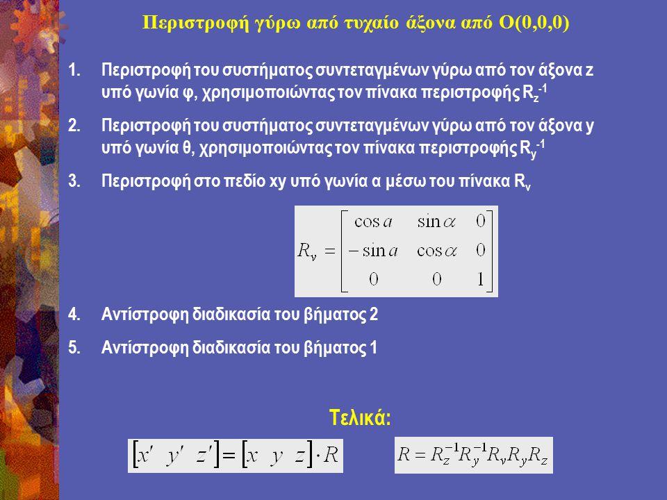 1.Περιστροφή του συστήματος συντεταγμένων γύρω από τον άξονα z υπό γωνία φ, χρησιμοποιώντας τον πίνακα περιστροφής R z -1 2.Περιστροφή του συστήματος συντεταγμένων γύρω από τον άξονα y υπό γωνία θ, χρησιμοποιώντας τον πίνακα περιστροφής R y -1 3.Περιστροφή στο πεδίο xy υπό γωνία α μέσω του πίνακα R v 4.Αντίστροφη διαδικασία του βήματος 2 5.Αντίστροφη διαδικασία του βήματος 1 Περιστροφή γύρω από τυχαίο άξονα από O(0,0,0) Τελικά: