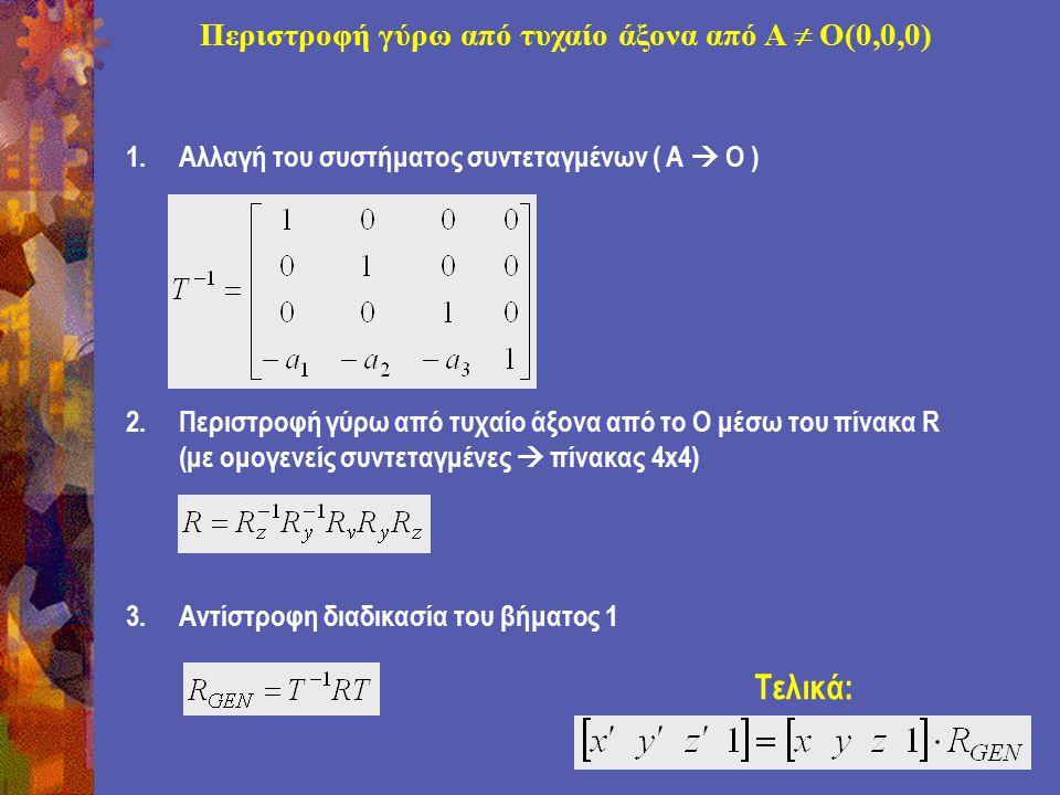 1.Αλλαγή του συστήματος συντεταγμένων ( Α  Ο ) 2.Περιστροφή γύρω από τυχαίο άξονα από το Ο μέσω του πίνακα R (με ομογενείς συντεταγμένες  πίνακας 4x4) 3.Αντίστροφη διαδικασία του βήματος 1 Περιστροφή γύρω από τυχαίο άξονα από A  O(0,0,0) Τελικά: