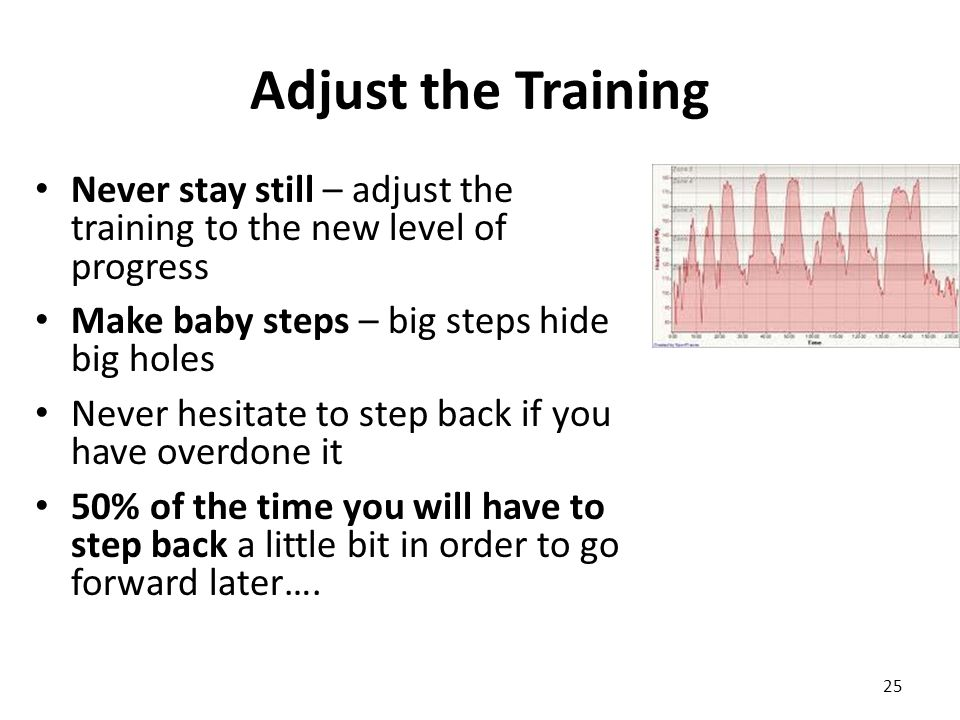 Adjust the Training Never stay still – adjust the training to the new level of progress Make baby steps – big steps hide big holes Never hesitate to step back if you have overdone it 50% of the time you will have to step back a little bit in order to go forward later….