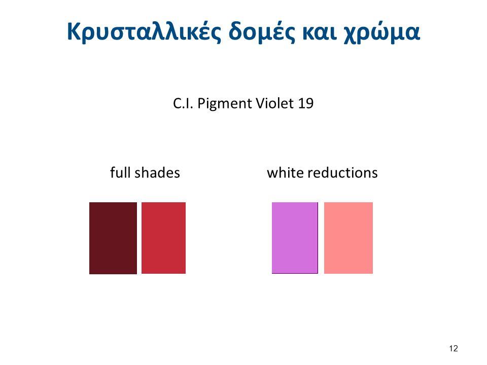 Κρυσταλλικές δομές και χρώμα C.I. Pigment Violet 19 full shadeswhite reductions 12