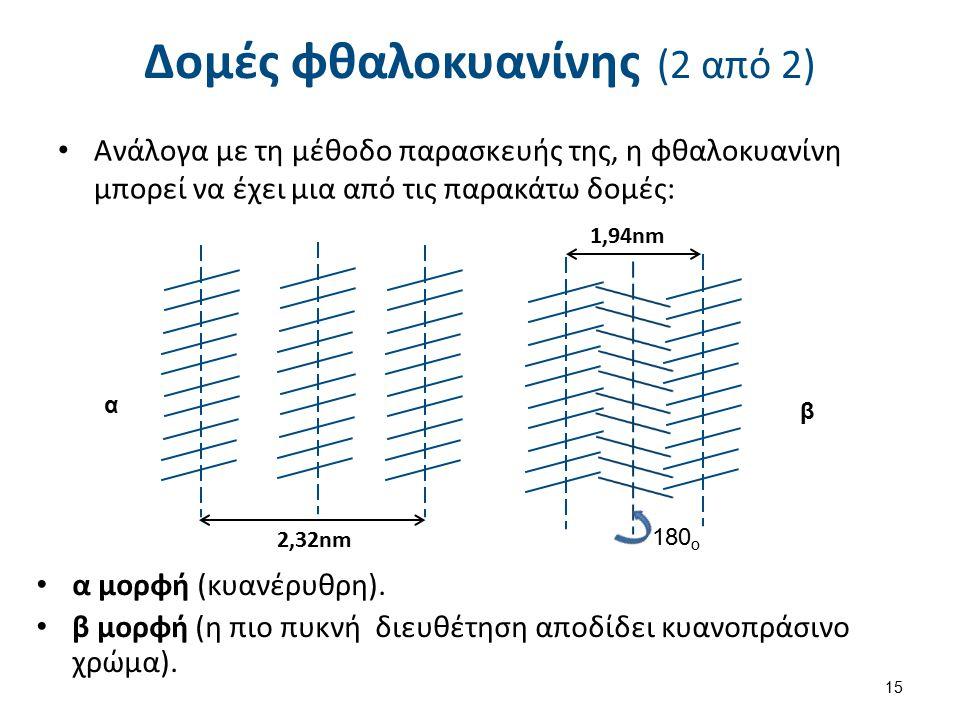 Δομές φθαλοκυανίνης (2 από 2) Ανάλογα με τη μέθοδο παρασκευής της, η φθαλοκυανίνη μπορεί να έχει μια από τις παρακάτω δομές: α μορφή (κυανέρυθρη). β μ