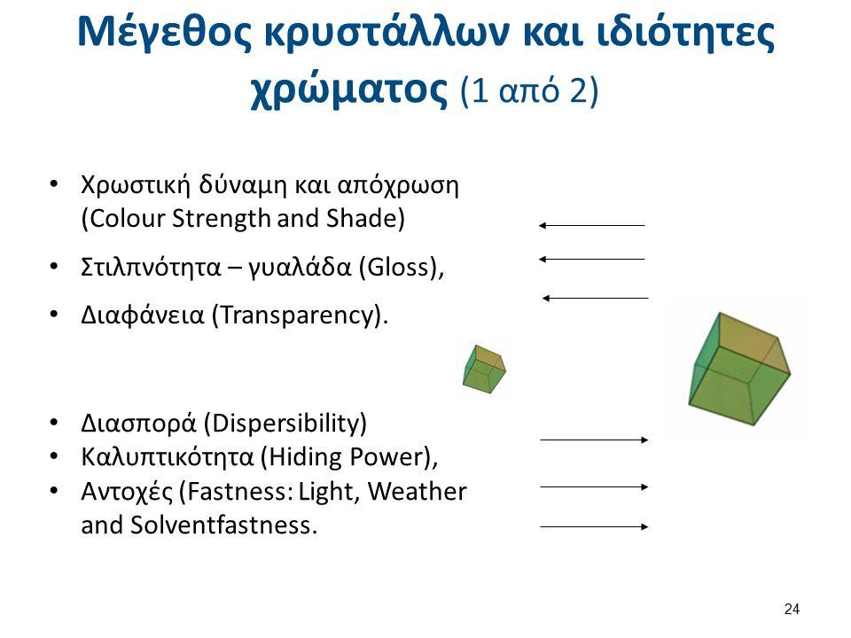 Μέγεθος κρυστάλλων και ιδιότητες χρώματος (1 από 2) Χρωστική δύναμη και απόχρωση (Colour Strength and Shade) Στιλπνότητα – γυαλάδα (Gloss), Διαφάνεια