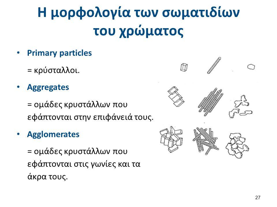 Η μορφολογία των σωματιδίων του χρώματος Primary particles = κρύσταλλοι. Aggregates = ομάδες κρυστάλλων που εφάπτονται στην επιφάνειά τους. Agglomerat