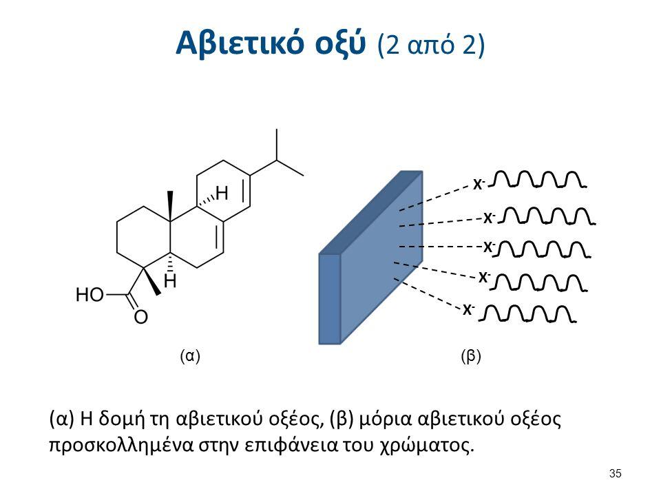 Αβιετικό οξύ (2 από 2) (α) H δομή τη αβιετικού οξέος, (β) μόρια αβιετικού οξέος προσκολλημένα στην επιφάνεια του χρώματος.