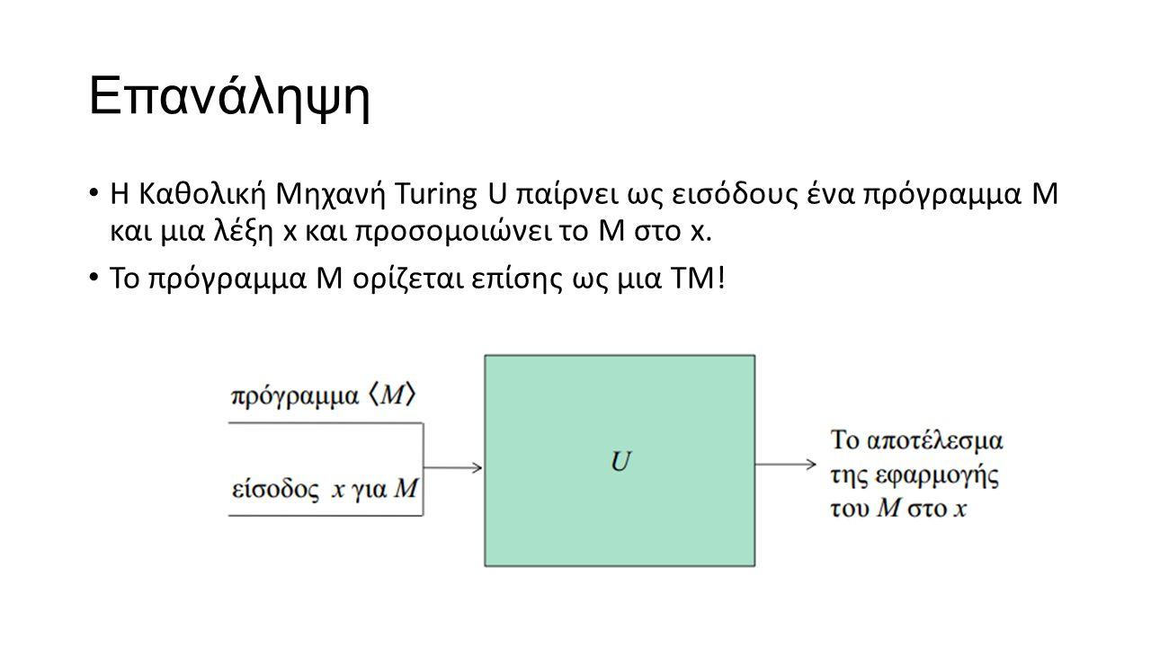 Επανάληψη Η Καθολική Μηχανή Turing U παίρνει ως εισόδους ένα πρόγραμμα Μ και μια λέξη x και προσομοιώνει το Μ στο x. To πρόγραμμα M ορίζεται επίσης ως