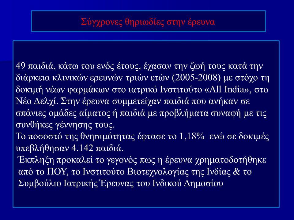 Σύγχρονες θηριωδίες στην έρευνα 49 παιδιά, κάτω του ενός έτους, έχασαν την ζωή τους κατά την διάρκεια κλινικών ερευνών τριών ετών (2005-2008) με στόχο