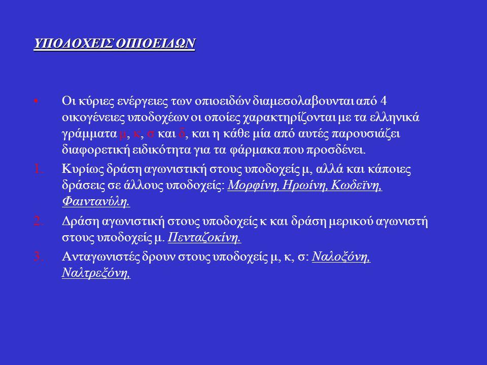 ΥΠΟΔΟΧΕΙΣ ΟΠΙΟΕΙΔΩΝ Οι κύριες ενέργειες των οπιοειδών διαμεσολαβουνται από 4 οικογένειες υποδοχέων οι οποίες χαρακτηρίζονται με τα ελληνικά γράμματα μ