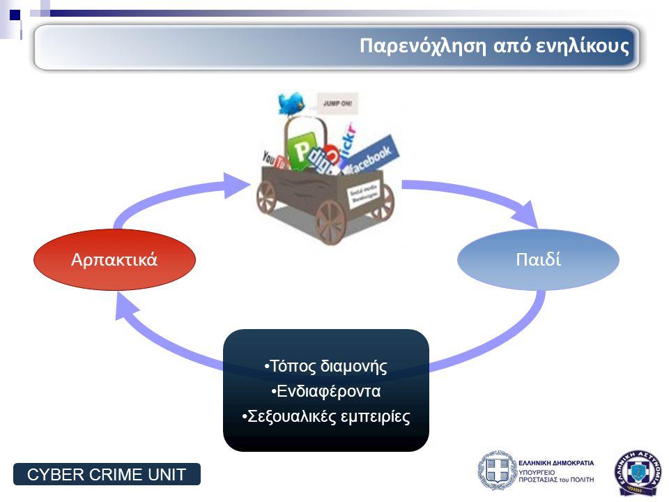 CYBER BULLYING CYBER CRIME UNIT