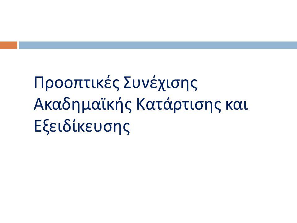 Προοπτικές Συνέχισης Ακαδημαϊκής Κατάρτισης και Εξειδίκευσης