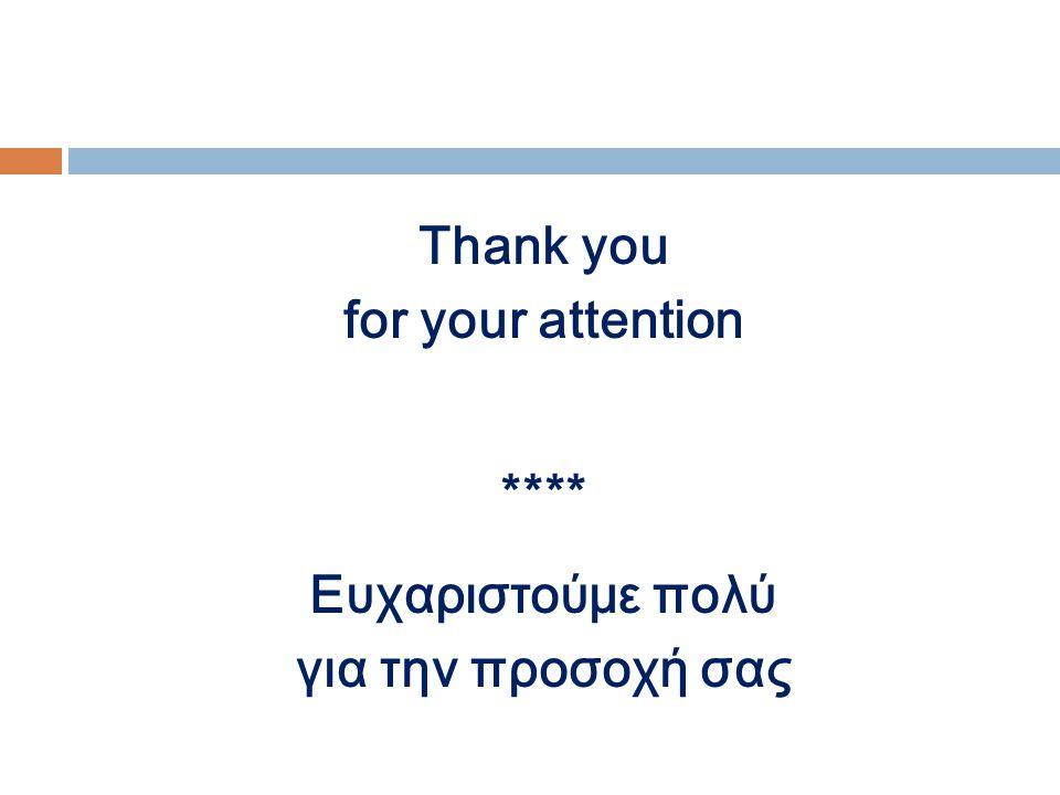 Thank you for your attention **** Ευχαριστούμε πολύ για την προσοχή σας