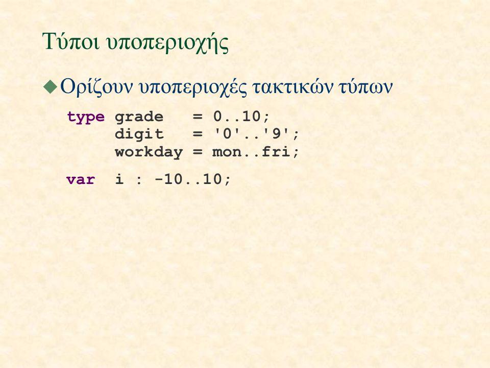 Τύποι υποπεριοχής u Ορίζουν υποπεριοχές τακτικών τύπων type grade = 0..10; digit = '0'..'9'; workday = mon..fri; var i : -10..10;