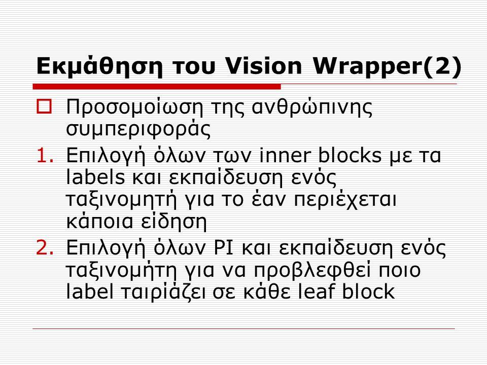 Εκμάθηση του Vision Wrapper(2)  Προσομοίωση της ανθρώπινης συμπεριφοράς 1.Επιλογή όλων των inner blocks με τα labels και εκπαίδευση ενός ταξινομητή για το έαν περιέχεται κάποια είδηση 2.Επιλογή όλων PI και εκπαίδευση ενός ταξινομήτη για να προβλεφθεί ποιο label ταιρίάζει σε κάθε leaf block