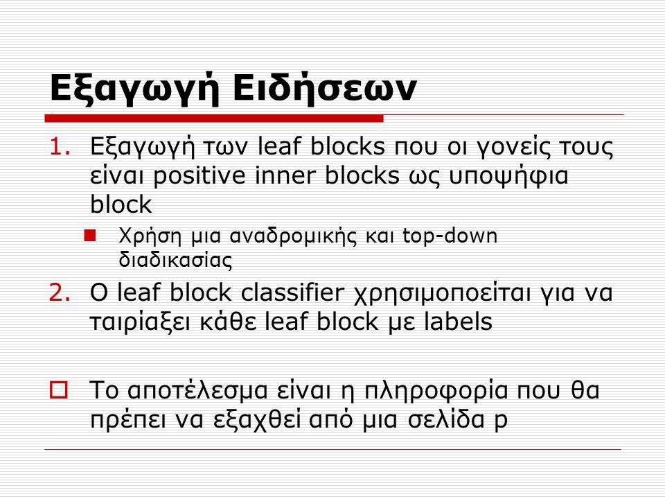 Εξαγωγή Ειδήσεων 1.Εξαγωγή των leaf blocks που οι γονείς τους είναι positive inner blocks ως υποψήφια block Χρήση μια αναδρομικής και top-down διαδικασίας 2.O leaf block classifier χρησιμοποείται για να ταιρίαξει κάθε leaf block με labels  Το αποτέλεσμα είναι η πληροφορία που θα πρέπει να εξαχθεί από μια σελίδα p