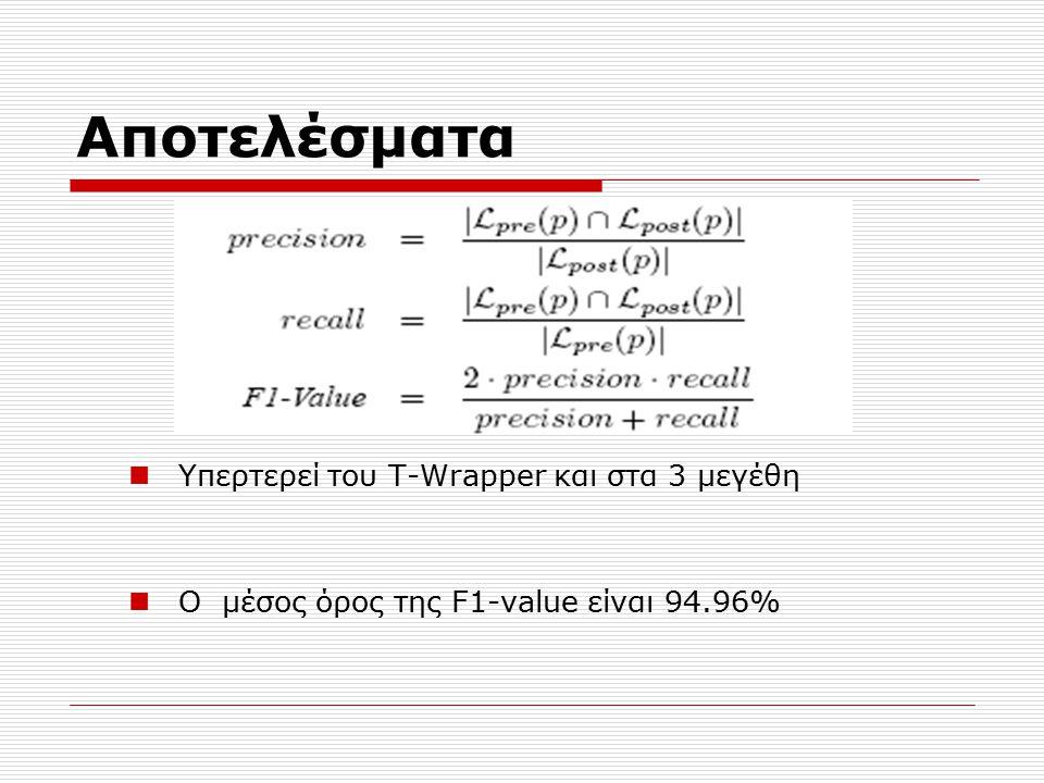 Αποτελέσματα Υπερτερεί του T-Wrapper και στα 3 μεγέθη Ο μέσος όρος της F1-value είναι 94.96%