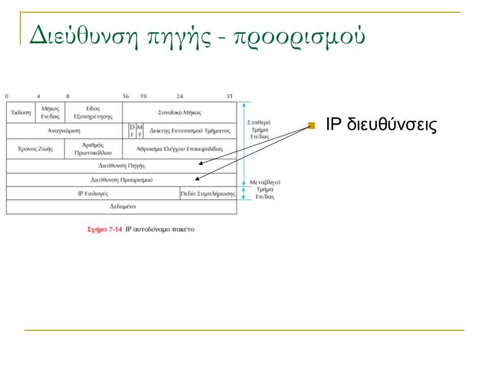 Διεύθυνση πηγής - προορισμού IP διευθύνσεις