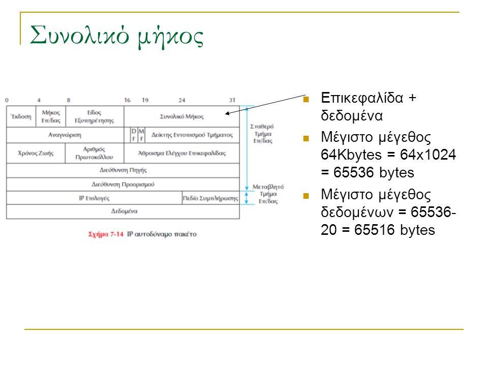 Συνολικό μήκος Επικεφαλίδα + δεδομένα Μέγιστο μέγεθος 64Κbytes = 64x1024 = 65536 bytes Μέγιστο μέγεθος δεδομένων = 65536- 20 = 65516 bytes