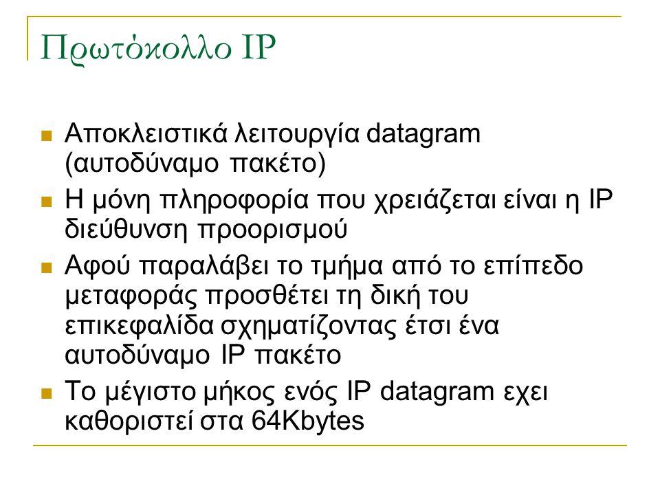 Αποκλειστικά λειτουργία datagram (αυτοδύναμο πακέτο) Η μόνη πληροφορία που χρειάζεται είναι η IP διεύθυνση προορισμού Αφού παραλάβει το τμήμα από το ε