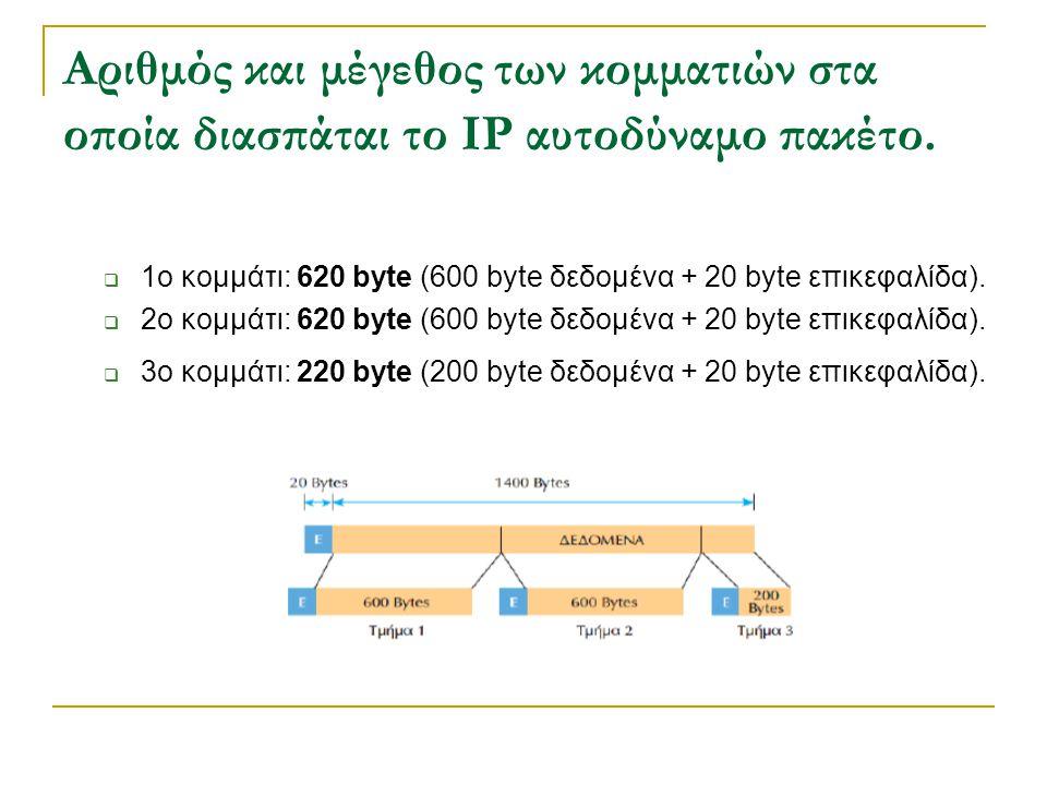 Αριθμός και μέγεθος των κομματιών στα οποία διασπάται το ΙΡ αυτοδύναμο πακέτο.  1ο κομμάτι: 620 byte (600 byte δεδομένα + 20 byte επικεφαλίδα).  2ο