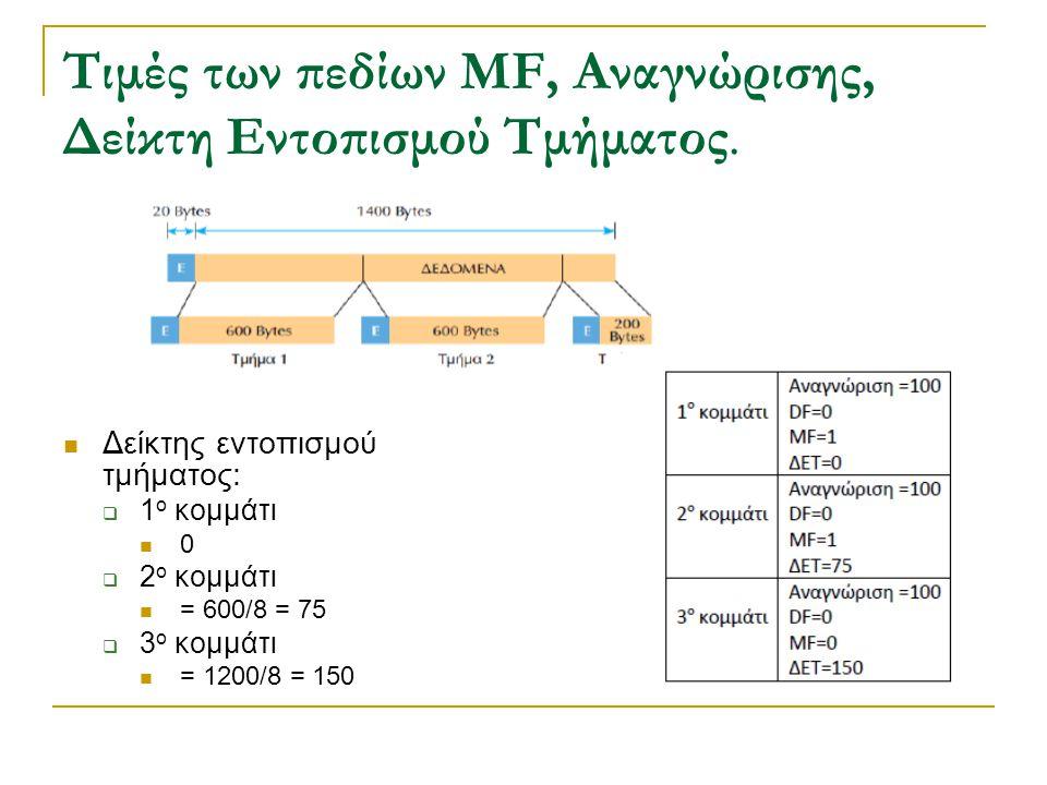 Τιμές των πεδίων MF, Αναγνώρισης, Δείκτη Εντοπισμού Τμήματος. Δείκτης εντοπισμού τμήματος:  1 ο κομμάτι 0  2 ο κομμάτι = 600/8 = 75  3 ο κομμάτι =
