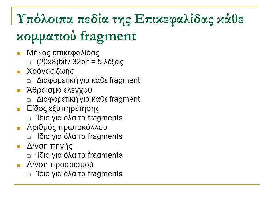 Υπόλοιπα πεδία της Επικεφαλίδας κάθε κομματιού fragment Μήκος επικεφαλίδας  (20x8)bit / 32bit = 5 λέξεις Χρόνος ζωής  Διαφορετική για κάθε fragment