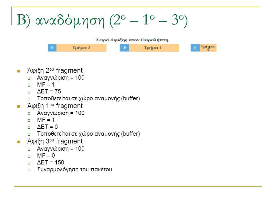 Β) αναδόμηση (2 ο – 1 ο – 3 ο ) Άφιξη 2 ου fragment  Αναγνώριση = 100  MF = 1  ΔΕΤ = 75  Τοποθετείται σε χώρο αναμονής (buffer) Άφιξη 1 ου fragmen