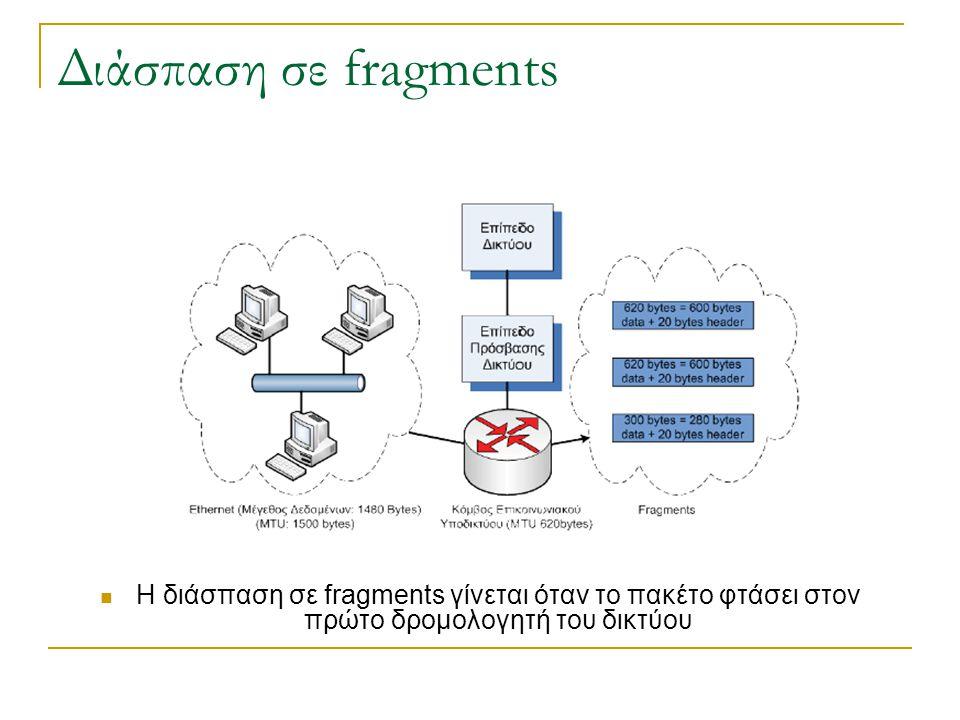 Διάσπαση σε fragments H διάσπαση σε fragments γίνεται όταν το πακέτο φτάσει στον πρώτο δρομολογητή του δικτύου
