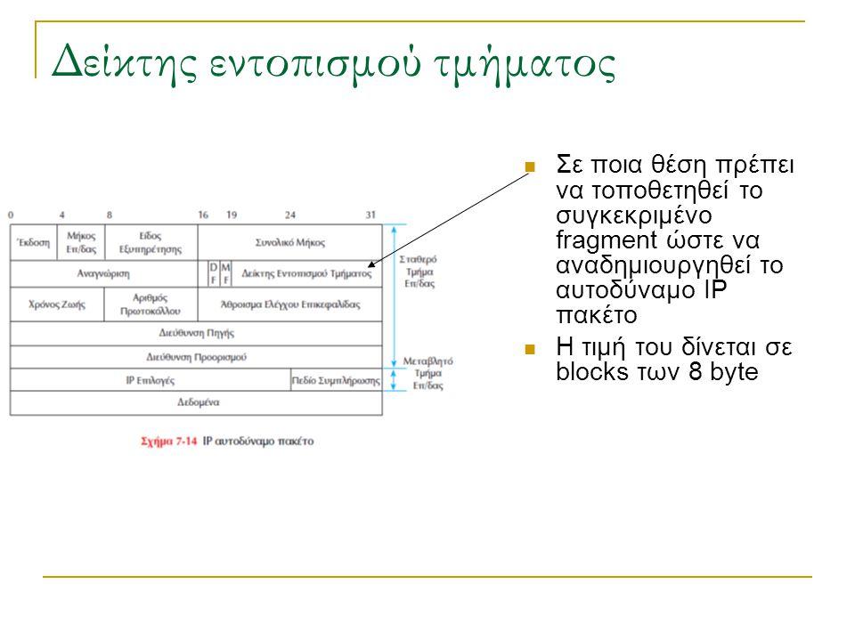 Δείκτης εντοπισμού τμήματος Σε ποια θέση πρέπει να τοποθετηθεί το συγκεκριμένο fragment ώστε να αναδημιουργηθεί το αυτοδύναμο IP πακέτο Η τιμή του δίν