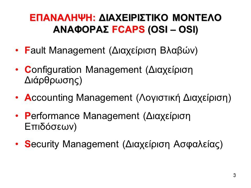 3 ΕΠΑΝΑΛΗΨΗ: ΔΙΑΧΕΙΡΙΣΤΙΚΟ ΜΟΝΤΕΛΟ ΑΝΑΦΟΡΑΣ FCAPS (OSI – OSI) Fault Management (Διαχείριση Βλαβών) Configuration Management (Διαχείριση Διάρθρωσης) Accounting Management (Λογιστική Διαχείριση) Performance Management (Διαχείριση Επιδόσεων) Security Management (Διαχείριση Ασφαλείας)
