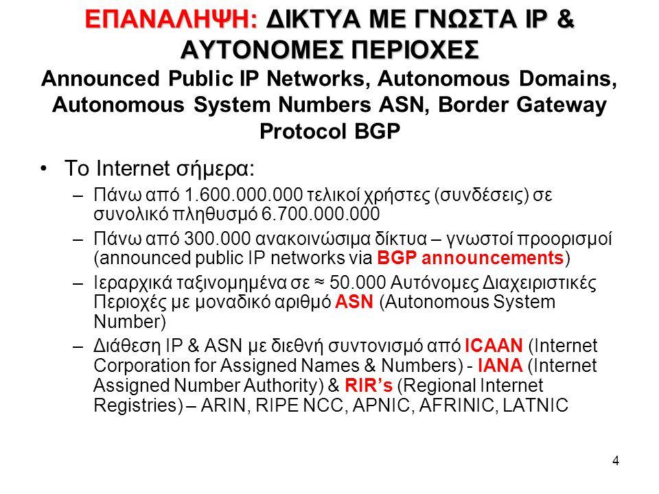 4 ΕΠΑΝΑΛΗΨΗ: ΔΙΚΤΥΑ ME ΓΝΩΣΤΑ IP & ΑΥΤΟΝΟΜΕΣ ΠΕΡΙΟΧΕΣ ΕΠΑΝΑΛΗΨΗ: ΔΙΚΤΥΑ ME ΓΝΩΣΤΑ IP & ΑΥΤΟΝΟΜΕΣ ΠΕΡΙΟΧΕΣ Announced Public IP Networks, Autonomous Domains, Autonomous System Numbers ASN, Border Gateway Protocol BGP Το Internet σήμερα: –Πάνω από 1.600.000.000 τελικοί χρήστες (συνδέσεις) σε συνολικό πληθυσμό 6.700.000.000 –Πάνω από 300.000 ανακοινώσιμα δίκτυα – γνωστοί προορισμοί (announced public IP networks via BGP announcements) –Ιεραρχικά ταξινομημένα σε ≈ 50.000 Αυτόνομες Διαχειριστικές Περιοχές με μοναδικό αριθμό ASN (Autonomous System Number) –Διάθεση IP & ASN με διεθνή συντονισμό από ICAAN (Internet Corporation for Assigned Names & Numbers) - IANA (Internet Assigned Number Authority) & RIR's (Regional Internet Registries) – ARIN, RIPE NCC, APNIC, AFRINIC, LATNIC