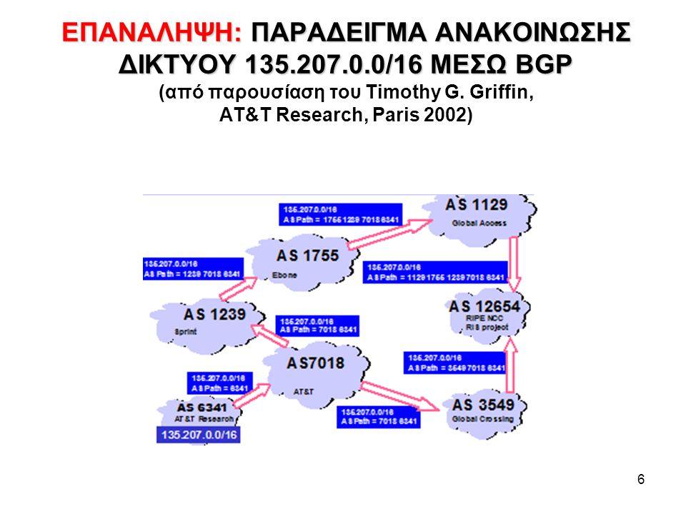6 ΕΠΑΝΑΛΗΨΗ: ΠΑΡΑΔΕΙΓΜΑ ΑΝΑΚΟΙΝΩΣΗΣ ΔΙΚΤΥΟΥ 135.207.0.0/16 ΜΕΣΩ BGP ΕΠΑΝΑΛΗΨΗ: ΠΑΡΑΔΕΙΓΜΑ ΑΝΑΚΟΙΝΩΣΗΣ ΔΙΚΤΥΟΥ 135.207.0.0/16 ΜΕΣΩ BGP (από παρουσίαση του Timothy G.