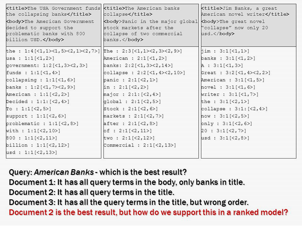 The USA Government funds the collapsing banks The USA Government funds the collapsing banks The American Government decided to support the problematic