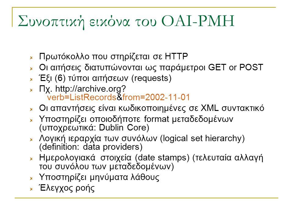 Συνοπτική εικόνα του OAI-PMH Πρωτόκολλο που στηρίζεται σε HTTP Οι αιτήσεις διατυπώνονται ως παράμετροι GET or POST Έξι (6) τύποι αιτήσεων (requests) Πχ.